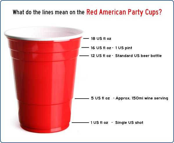 Red American Party Cup
