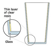 Shatterproof Pint Glass - Glass Plus
