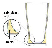 Shatterproof Pint Glass - Twin Wall