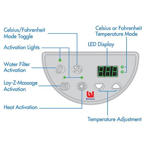Surprising Lazy Spa Wiring Diagram Wiring Diagram Wiring Digital Resources Caliashwinbiharinl